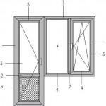 Металлопластиковые окна: полезная информация для заказчика