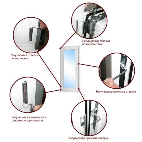 elementy-regulirovki-okna-PVH1
